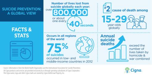 suicide-prevention-facts
